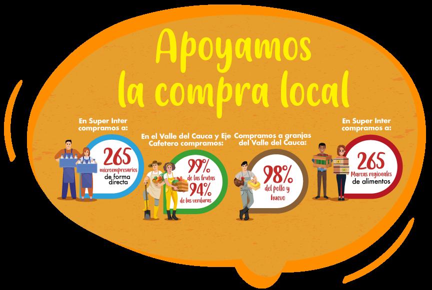 compromiso-social-apoyamos-compra-l%2Cocal%20%281%29%20%281%29